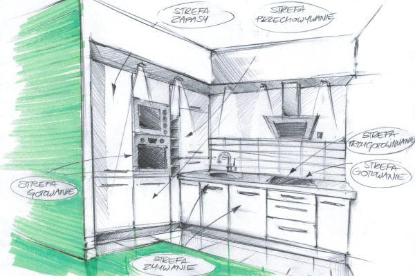 Projekt kuchni krok po kroku  projekty kuchni  Armatura Kraków  Kuchenny   # Urządzanie Kuchni Krok Po Kroku