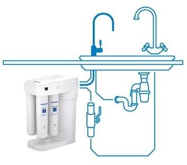 DWM to kompaktowy system oczyszczania wody pitnej