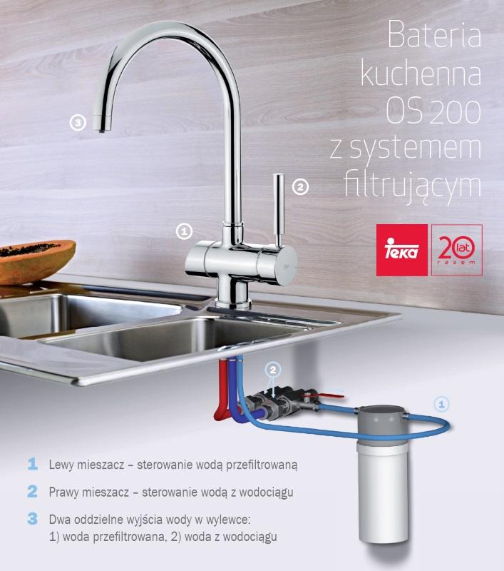 bateria kuchenna TEKA OS 200 z systemem filtrującym