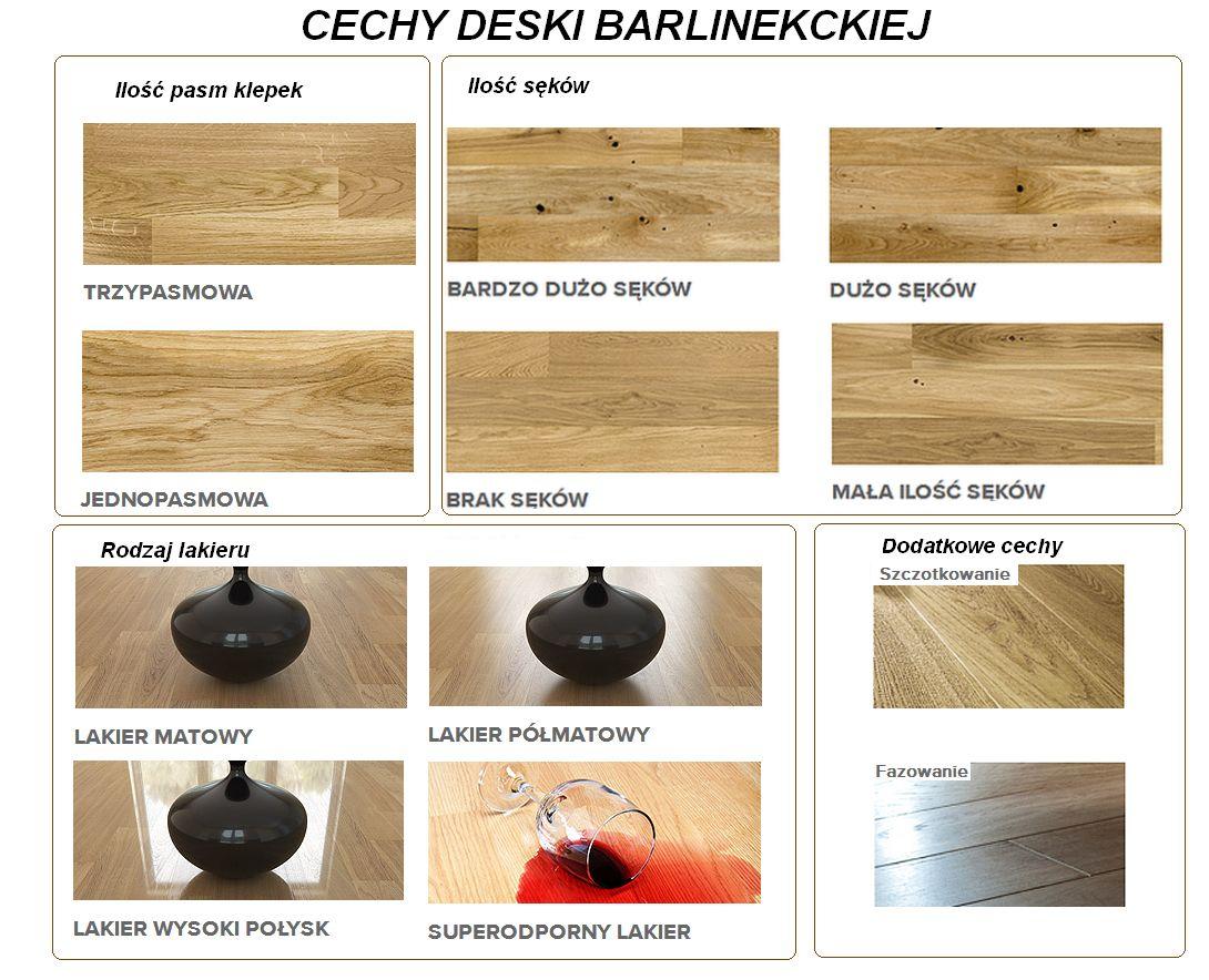 Pomysły na podłogę w kuchni z drewna