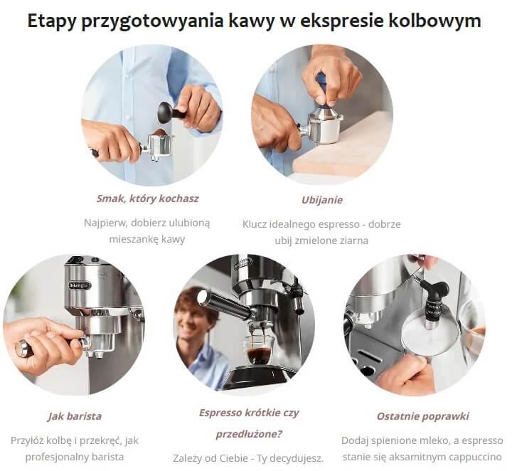 etapy przygotowywania kawy w ekspresie kolbowym
