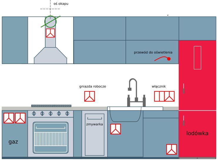 Instalacja elektryczna w kuchni  instalacje w kuchni  Kuchenny com pl -> Kuchnia Elektryczna Schemat Podlączenia