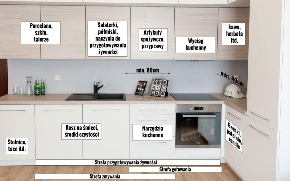 Przechowywanie W Kuchni Garnki Pokrywki I Patelnie