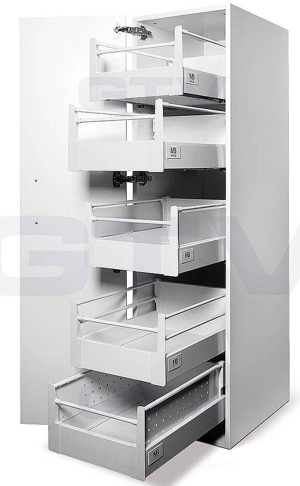 Mechanizmy do szuflad w kuchni